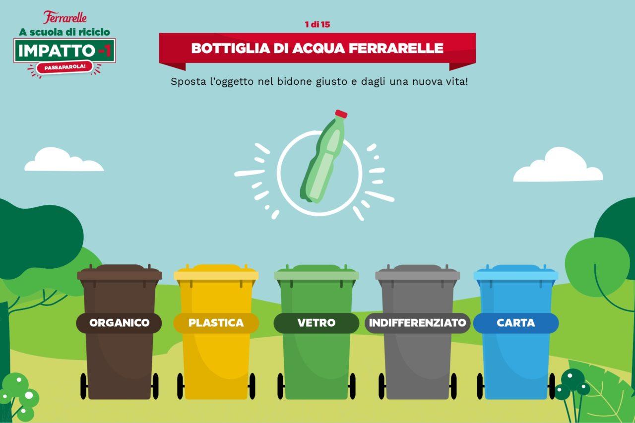 https://www.promotionmagazine.it/wp/wp-content/uploads/2021/03/Ferrarelle_Progetto-Scuole_Gioco-Fuoriclasse-del-riciclo-2-1280x853.jpg
